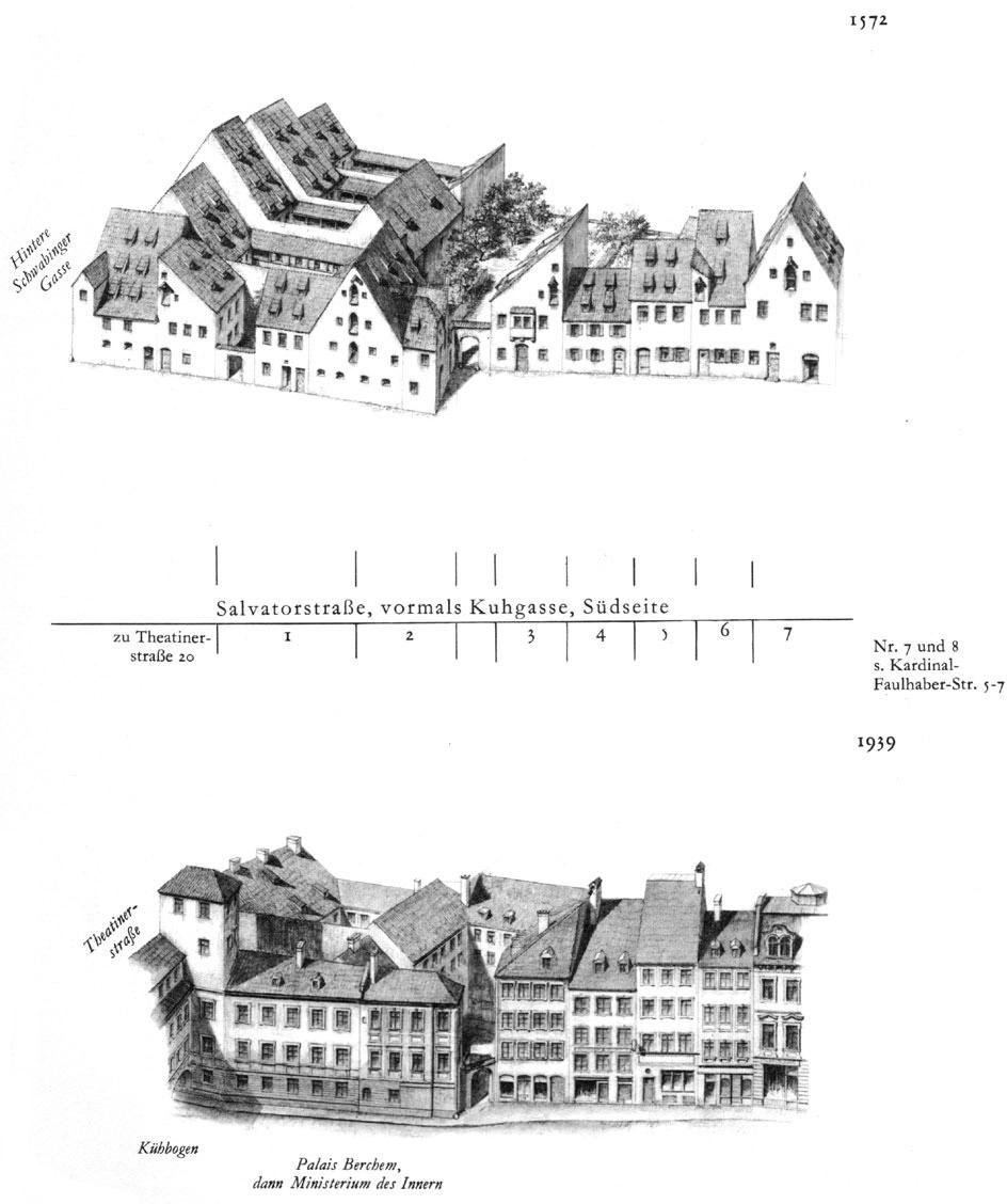 Salvatorplatz, Südseite