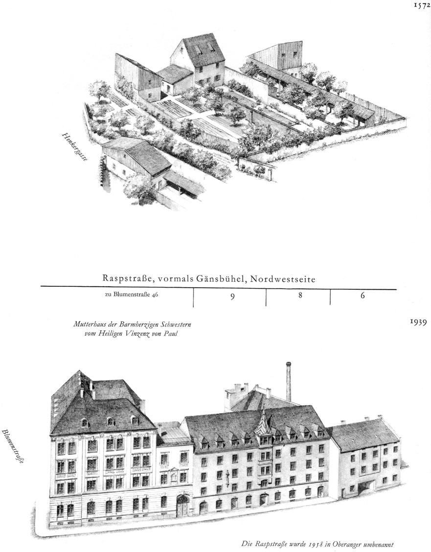 Raspstraße, Nordwestseite