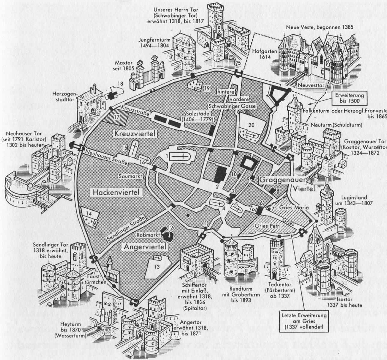 Stadtplan von 1327