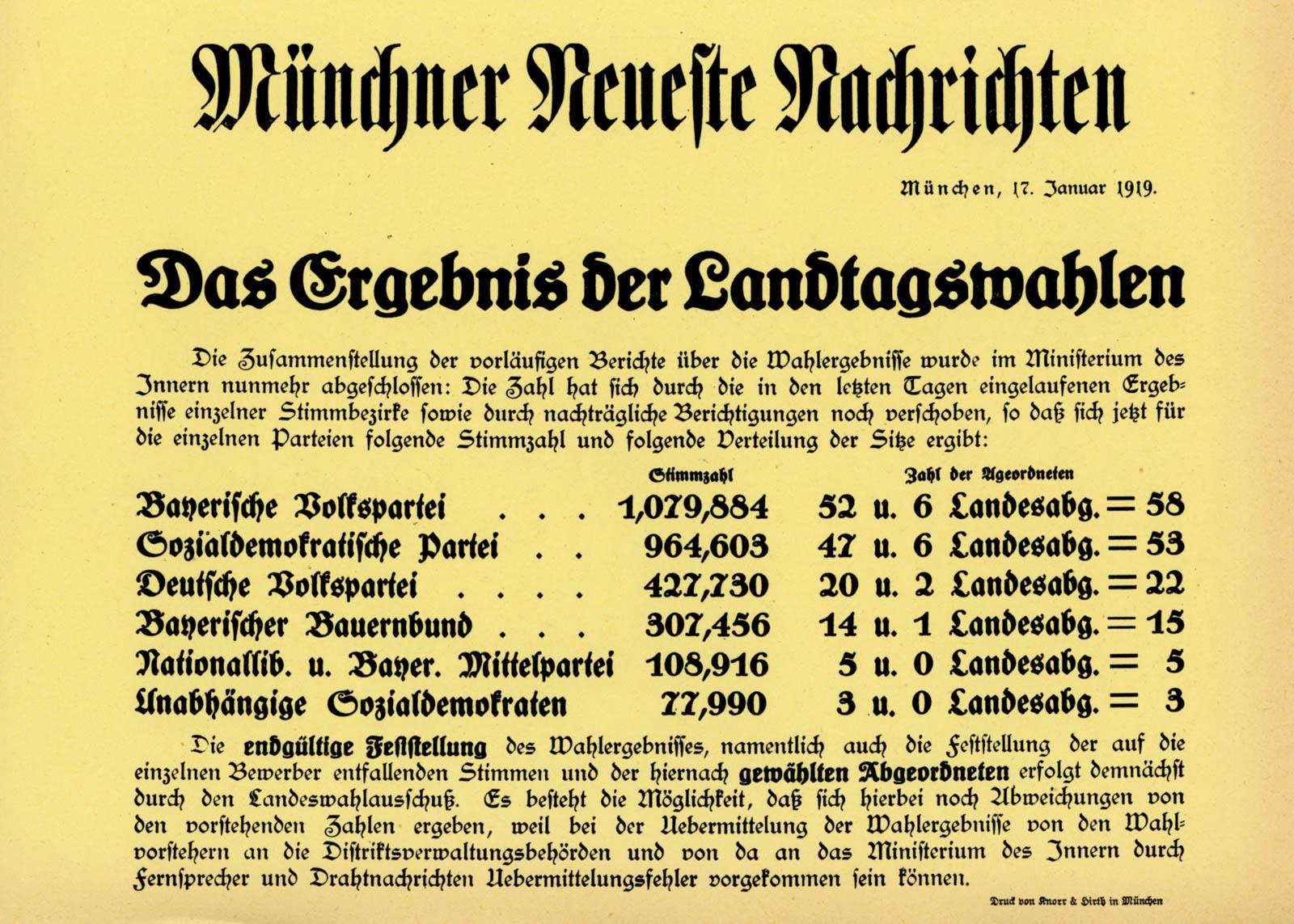 Das Ergebnis der Landtagswahlen